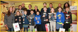 Vincitori e finalisti della Junior Cup 2017